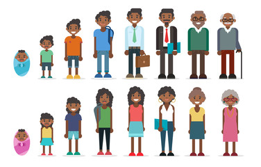Black people in different ages, collection of men and women set, childhood, adulthood. Characters illustration in flat style