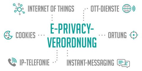 E-Privacy Verordnung Infografik Türkis