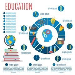 Education flat infographic