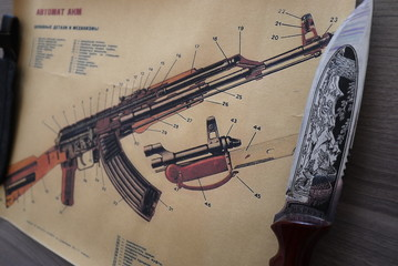 Poster scheme Assembly of the Kalashnikov. AK-47-the most famous widespread machine gun in the world. Produced in many countries around the world