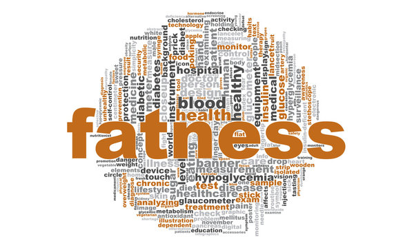 Fatness word cloud