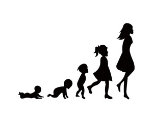 baby girl development icon, child growth stages. toddler milestones of first year to adulthood