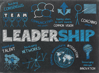 LEADERSHIP graphic notes on chalkboard