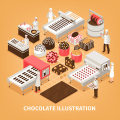 Chocolate Manufacture Vector Illustration