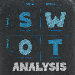 SWOT ANALYSIS graphic notes on blackboard