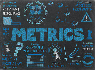 METRICS graphic notes on chalkboard
