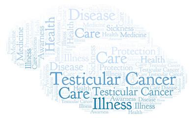 Testicular Cancer word cloud.
