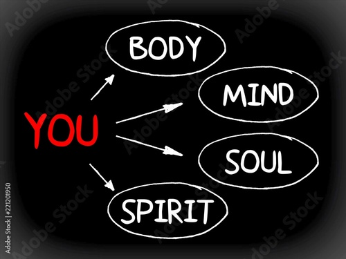 You Body Mind Soul Spirit A Simple Mind Map Stock Photo And