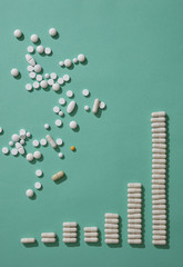 Pills scattered above capsules forming ascending bar graph on green backgrounds