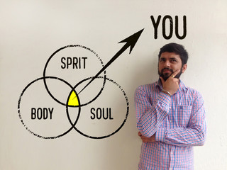 Body, Spirit and Soul - YOU - healthy mind concept