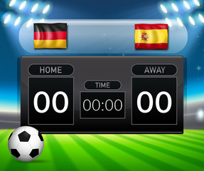 Germany Vs Spain soccer scoreboard template