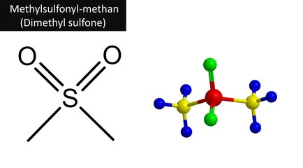 Molecular structure of Methylsulfonylmethane, 3D
