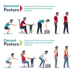 Incorrect and correct posture health care poster set vector