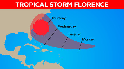 Tropical Storm Florence template with progress of days.