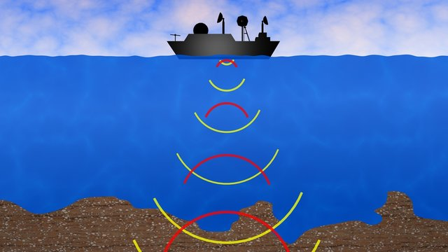 Ship on sea sending, receiving sonar signals. 3d rendering
