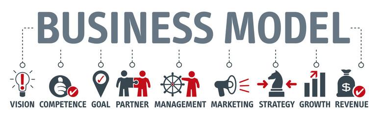 Banner Business Model Concept Plan Scheme