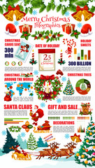 Christmas infographics with winter holiday chart