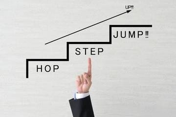ビジネスイメージ―ホップ・ステップ・ジャンプ