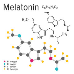 Chemical formula, structure and model of the melatonin molecule, vector illustration