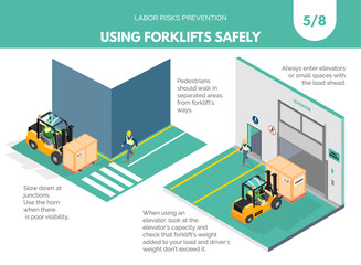 Recomendatios about using forklifts safely. Labor risks prevention concept. Isometric design isolated on white background. Vector illustration. Set 5 of 8
