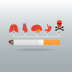 World No Tobacco Concept Stop Smoking. Diseases of cigarette