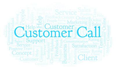 Customer Call word cloud.