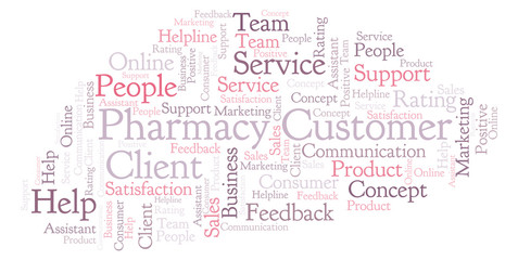 Pharmacy Customer word cloud.