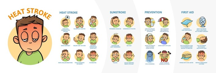 Heat stroke and sunstroke infographics. Signs, symptoms, and prvention. Information poster with text and character. Colorful flat vector illustration on white background, horizontal.