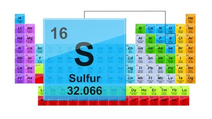 Search photos sulfide 015 periodic table 16 sulfur element sign with position atomic number and weight urtaz Gallery