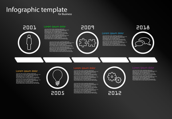 Vector milestone infographic with circle icons