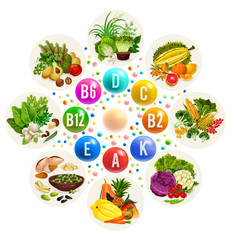 Vitamin source in food, fruits and vegetables