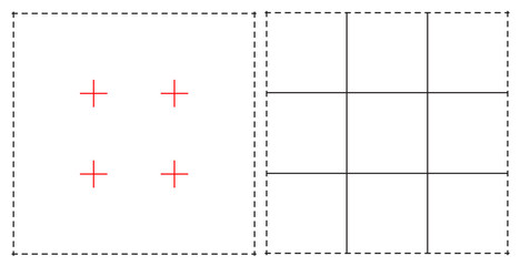 Vector illustration of the line rectangle to be Rule of Thirds.