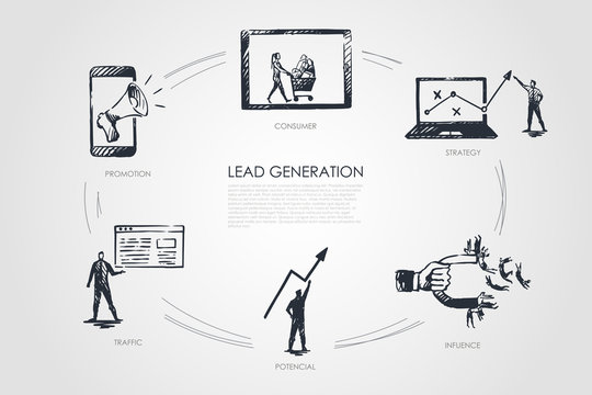 Lead Generation, strategy, infuence, potencial, traffic, consumer