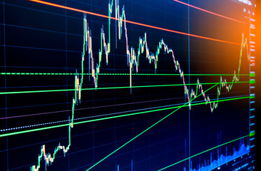 Candle stick graph chart of stock market investment trading, Bullish point, Bearish point. trend of graph