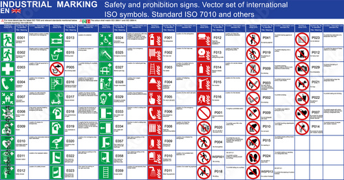 Set of vector safety signs prohibition signs buildings