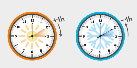daylight saving time summer fall back and spring forward clocks set