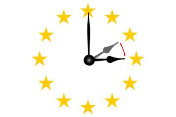 Europa Zeitumstellung