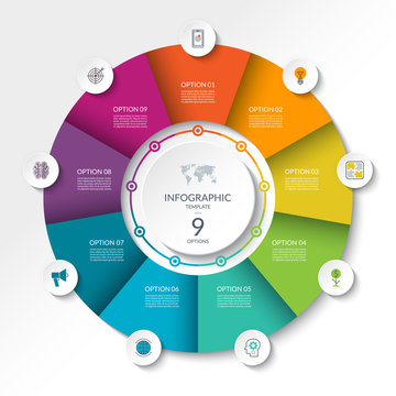 Circular infographic flow chart. Process diagram circle or pie graph with 9 options, parts, segments. Vector banner