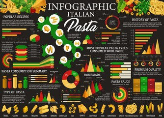 Pasta infographics with chart and graphs