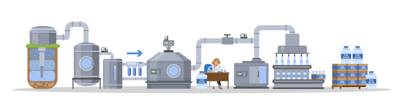 Automated water purification process. Testing and packaging