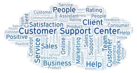 Customer Support Center word cloud.