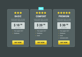 Set of tariff plans of mobile operator vector illustration. Ux Ui interface for web apps template isolated banner in cell phone