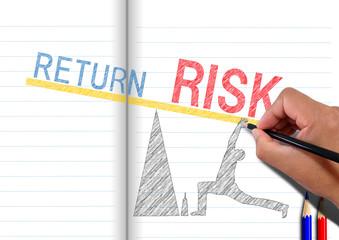 リスクとリターンの関係性