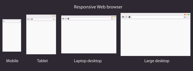 Web browser in multiple responsive devices sizes