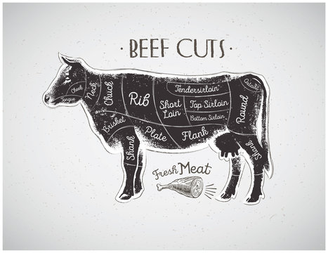 Graphic silhouette cow with the line of cutting for the butcher.