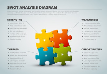 SWOT Infographic Layout