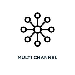 Fototapeta multi channel icon. multi channel concept symbol design, vector obraz