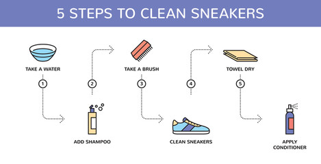 Vector Sneaker Cleaning Icon Banner Wall mural