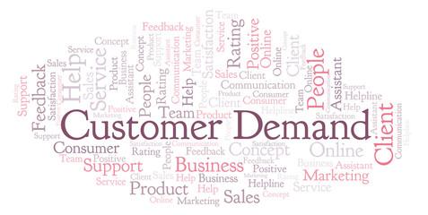 Customer Demand word cloud.