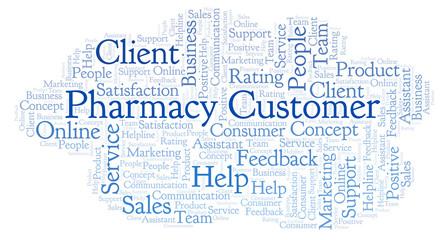 Pharmacy Customer word cloud.
